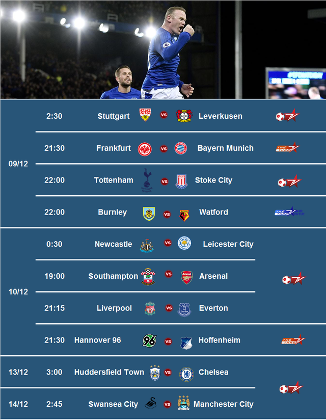 Lịch tường thuật trực tiếp bóng đá trên VTVcab từ ngày 9/12 - 14/12 - Ảnh 1.