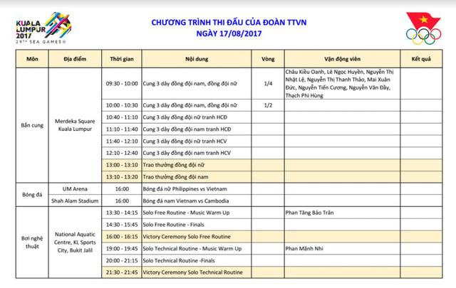 SEA Games 29, lịch thi đấu ngày 17/8 của Đoàn TTVN: Bắn cung, Bóng đá, Bơi nghệ thuật tranh tài - Ảnh 1.
