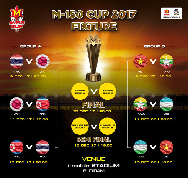 Lịch thi đấu của U23 Việt Nam tại giải bóng đá giao hữu quốc tế M-150 Cup 2017 - Ảnh 2.
