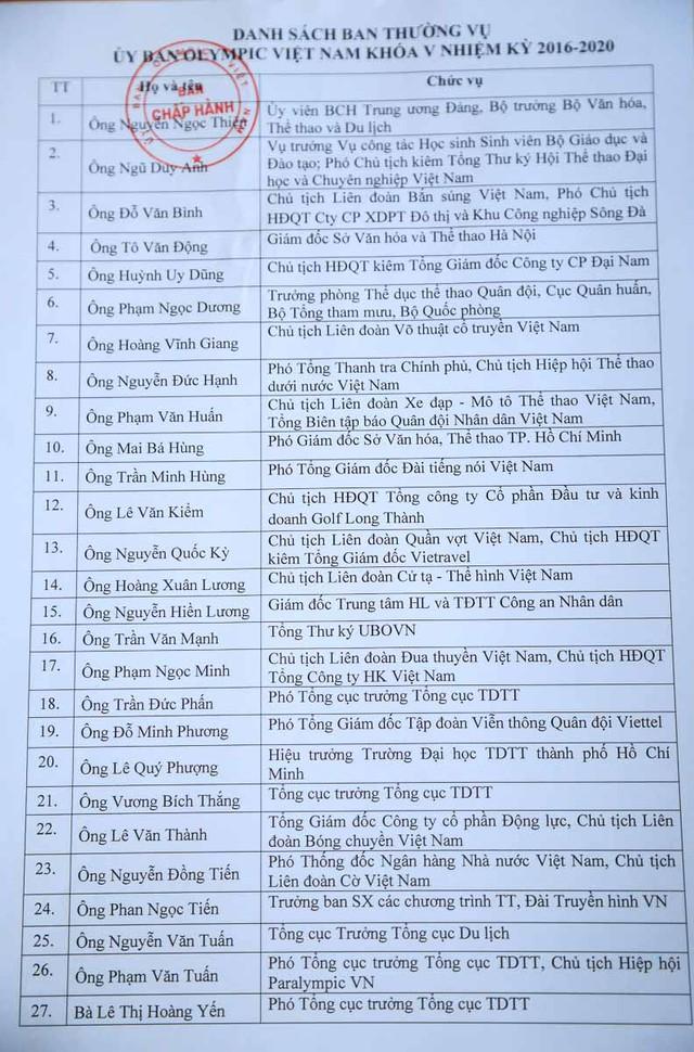 Đại hội Đại biểu Uỷ ban Olympic Việt Nam khóa V (nhiệm kỳ 2016 – 2020): Danh sách BCH và Ban Thường vụ - Ảnh 9.