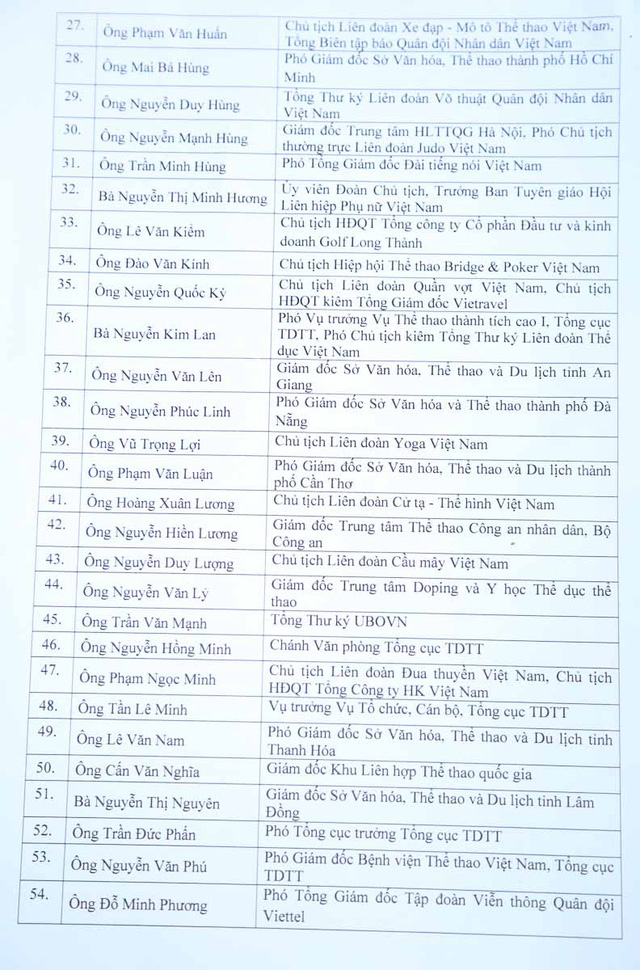Đại hội Đại biểu Uỷ ban Olympic Việt Nam khóa V (nhiệm kỳ 2016 – 2020): Danh sách BCH và Ban Thường vụ - Ảnh 7.