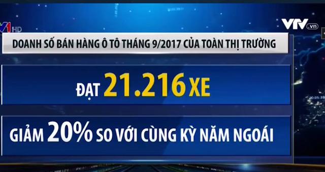 Thị trường ô tô Việt Nam ngưng trệ chờ diễn biến mới - ảnh 1