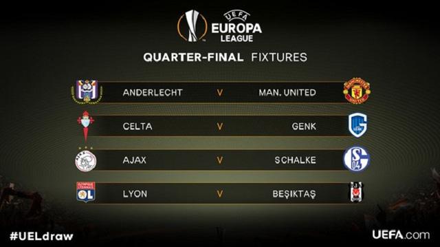 Vòng tứ kết Champions League và Europa League sẽ được tường thuật trực tiếp trên VTVcab - Ảnh 2.