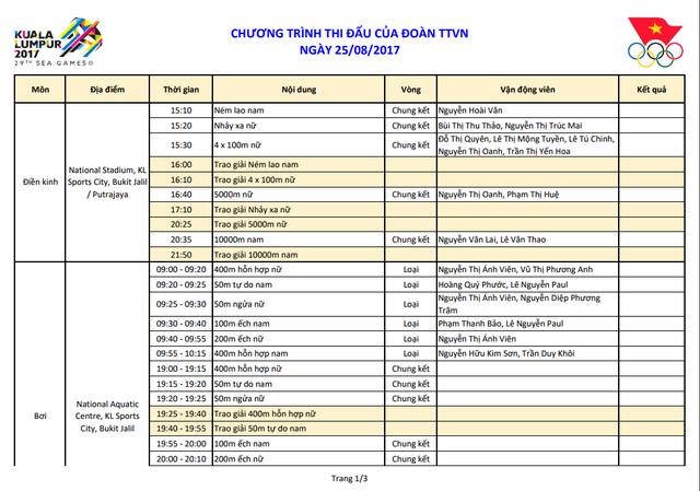 Lịch thi đấu và trực tiếp SEA Games 29 hôm nay (25/8): Kỳ vọng vào mỏ Vàng bơi và điền kinh - Ảnh 3.