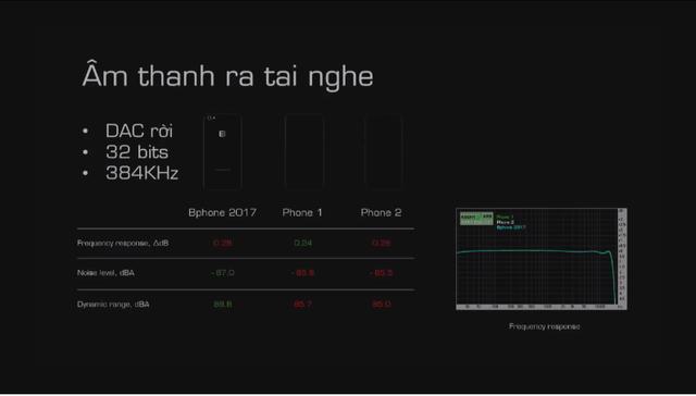 Bom tấn Bphone 2017 được Bkav quảng cáo Chất như thế nào? - Ảnh 4.