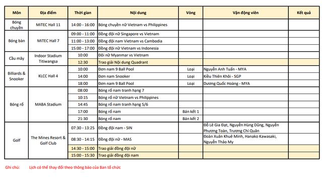 Lịch thi đấu và trực tiếp SEA Games 29 hôm nay (25/8): Kỳ vọng vào mỏ Vàng bơi và điền kinh - Ảnh 5.