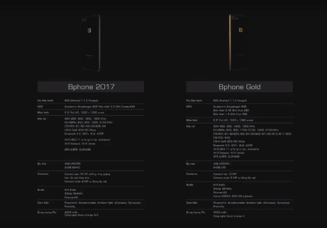 Bphone 2017 Gold mạnh mẽ hơn cả Galaxy S8, iPhone 7 Plus - Ảnh 2.
