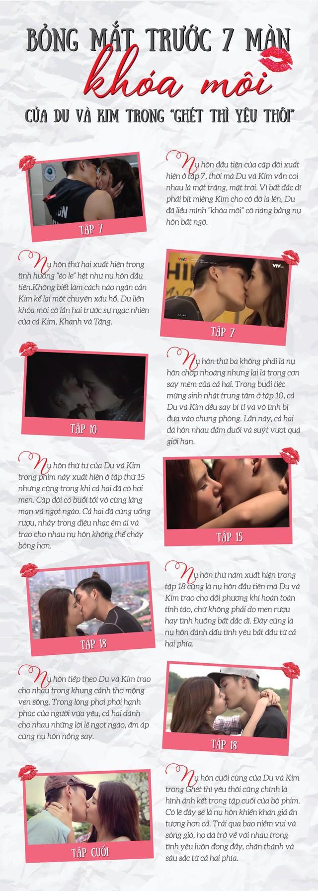 Bỏng mắt trước 7 màn khóa môi của Du và Kim trong Ghét thì yêu thôi - Ảnh 1.