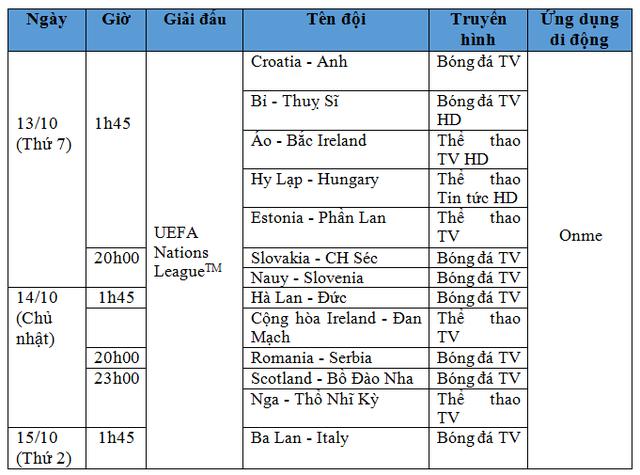 Lịch tường thuật trực tiếp UEFA Nations League™ cuối tuần trên VTVcab - Ảnh 3.