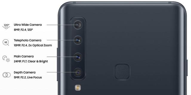 Cận cảnh chiếc smartphone 4 camera sau đầu tiên trên thế giới - Ảnh 3.