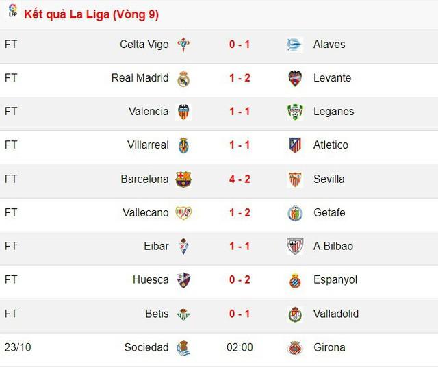 ĐHTB vòng 9 La Liga: Không Messi đã có Suarez - Ảnh 1.
