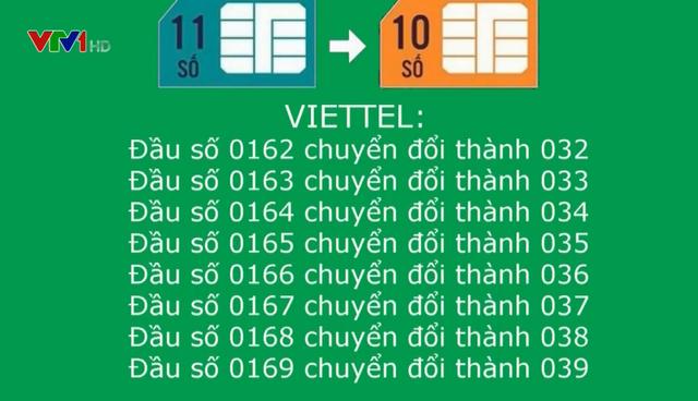 Viettel đã hoàn tất chuyển đổi mã mạng từ 11 số sang 10 số - Ảnh 1.