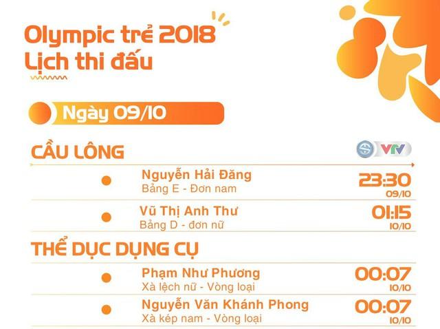 Lịch thi đấu ngày 09/10 của đoàn thể thao Việt Nam tại Olympic trẻ 2018 - Ảnh 1.