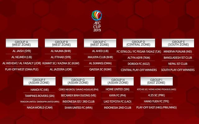 Bốc thăm AFC Cup 2019: CLB Hà Nội dễ thở, Becamex Bình Dương gặp khó - Ảnh 1.