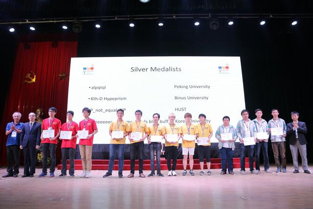 Đại học Bách khoa Hà Nội thắng lớn tại Olympic tin học sinh viên và ICPC châu Á 2018 - Ảnh 19.