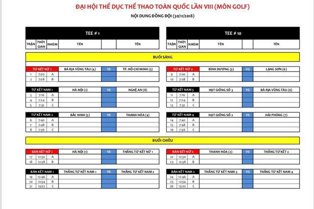 Môn Golf Đại hội TTTQ 2018: Hà Nội giành cả 2 HCV ở nội dung cá nhân - Ảnh 2.