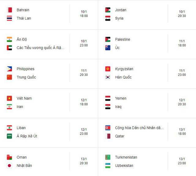 Asian Cup 2019: Lịch thi đấu ĐT Việt Nam và các trận đấu vòng bảng - Ảnh 4.