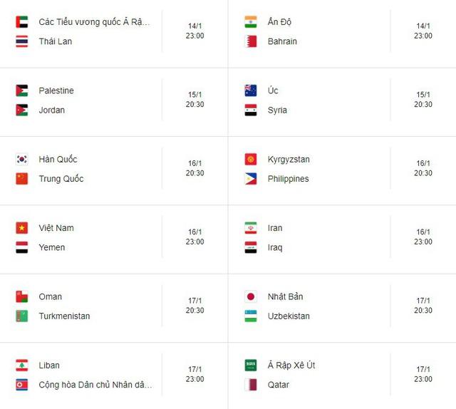 Asian Cup 2019: Lịch thi đấu ĐT Việt Nam và các trận đấu vòng bảng - Ảnh 5.