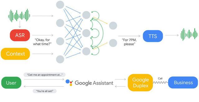 Năm 2019, trợ lý ảo AI sẽ ngày càng thân thiện với con người - Ảnh 2.