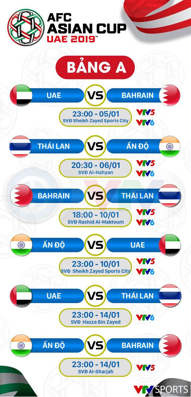 CHÍNH THỨC: Lịch tường thuật trực tiếp của ĐT Việt Nam và vòng bảng Asian Cup 2019 - Ảnh 2.