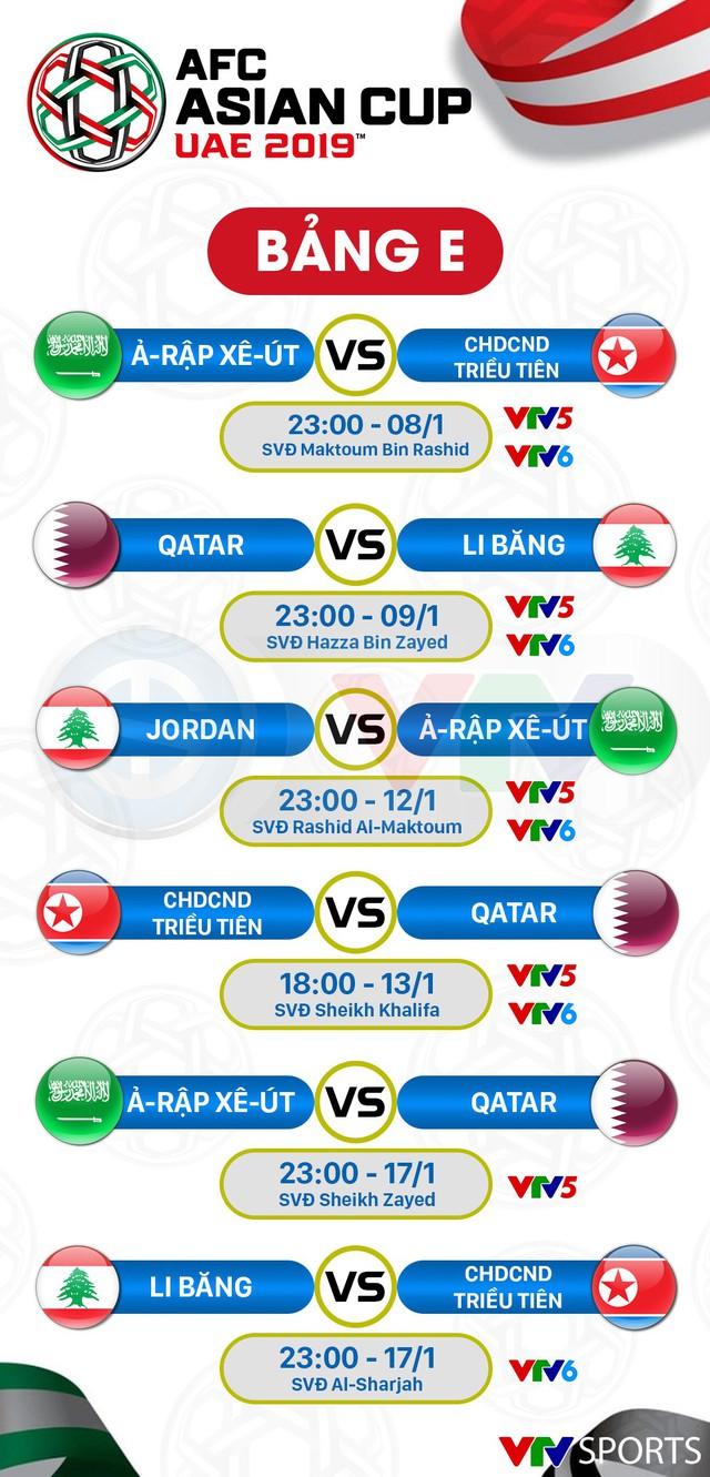 CHÍNH THỨC: Lịch tường thuật trực tiếp của ĐT Việt Nam và vòng bảng Asian Cup 2019 - Ảnh 6.