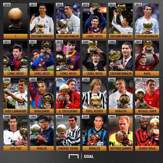 Sau 10 năm, QBV - Ballon dOr đã tuột khỏi tay C.Ronaldo và Lionel Messi! - Ảnh 3.