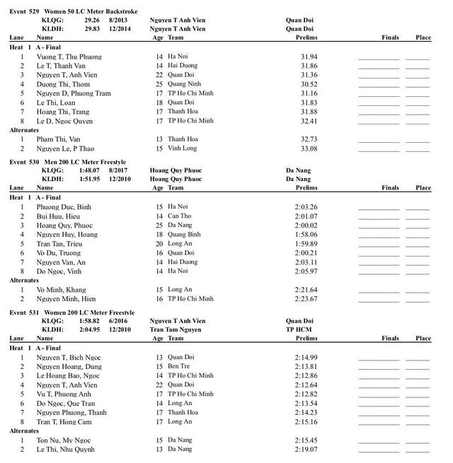 Môn bơi Đại hội Thể thao toàn quốc 2018: VTV Sports trực tiếp các nội dung chung kết (18h00 ngày 5/12) - Ảnh 3.
