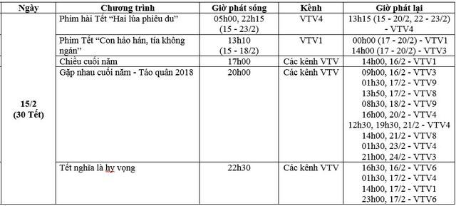 Điểm nhấn các chương trình đặc biệt ngày 30 Tết trên sóng VTV - Ảnh 4.