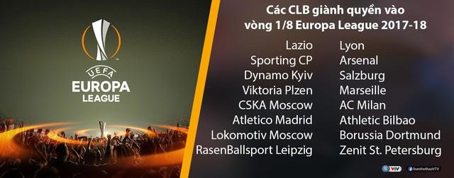 Kết quả Europa League sáng 23/2: Arsenal, Dortmund toát mồ hôi, AC Milan ung dung đi tiếp - Ảnh 7.