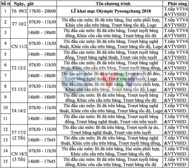 Lịch tường thuật trực tiếp các môn thi đấu tại Olympic Pyeongchang 2018 trên VTV - Ảnh 2.