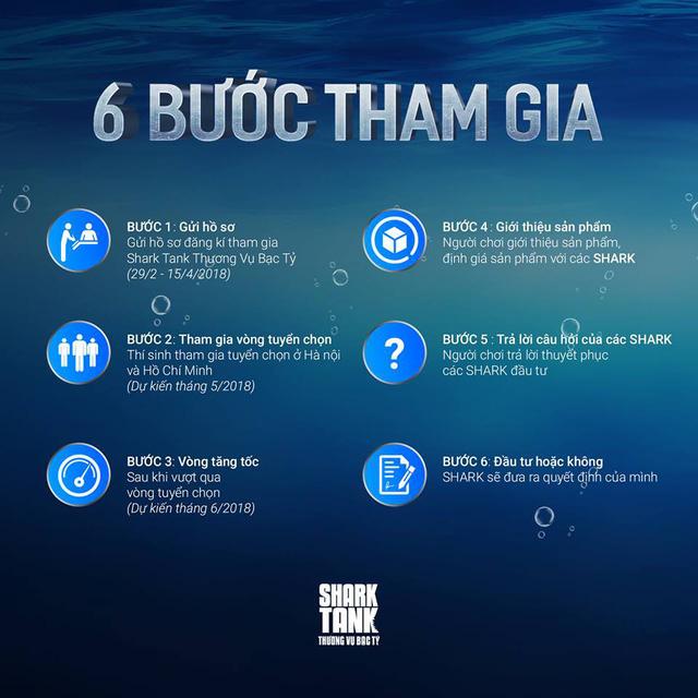 Gần 1.000 hồ sư đăng ký Shark Tank Việt Nam mùa 2 sau hai tuần - Ảnh 1.