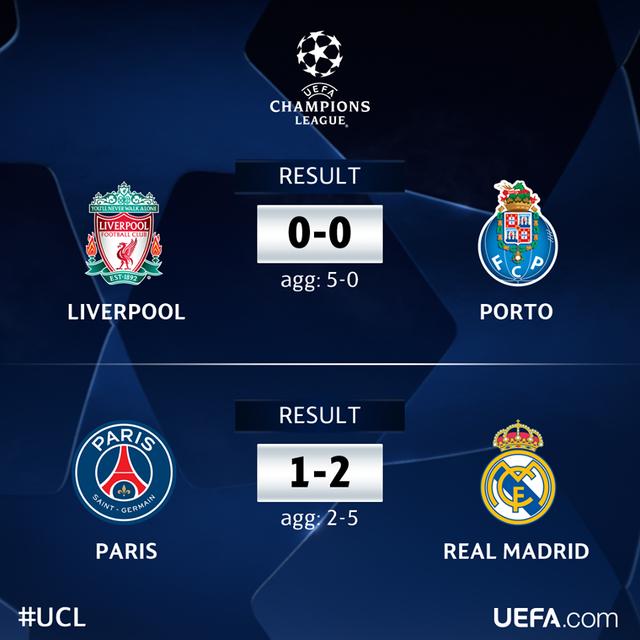 Lượt về vòng 1/8 Champions League: Real Madrid và Liverpool nhẹ nhàng đi tiếp - Ảnh 5.