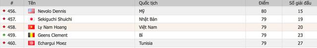 Lý Hoàng Nam tụt một bậc trên bảng xếp hạng ATP - Ảnh 1.