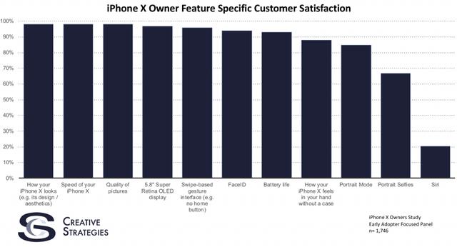 Người dùng yêu mọi thứ trên iPhone X trừ chi tiết này - Ảnh 2.