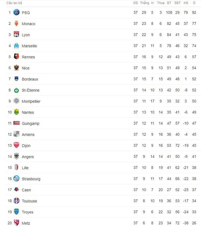 Kết quả bóng đá sáng 13/5: Bayern thua sốc trong ngày Bundesliga hạ màn, Real thắng đậm Celta Vigo - Ảnh 13.