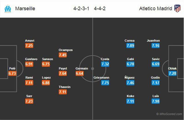 Thông tin trước trận chung kết Europa League: Marseille - Atletico Madrid (01h45 ngày 17/5) - Ảnh 3.