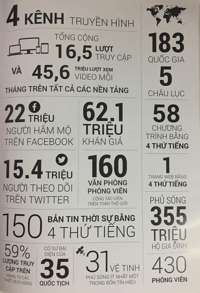 France 24 phát sóng chương trình đặc biệt về Việt Nam trên toàn thế giới - Ảnh 2.