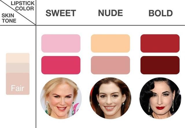 Cách chọn màu son môi cực chuẩn cho chị em - Ảnh 2.