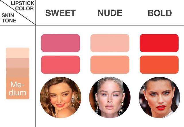 Cách chọn màu son môi cực chuẩn cho chị em - Ảnh 3.