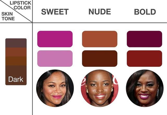 Cách chọn màu son môi cực chuẩn cho chị em - Ảnh 5.