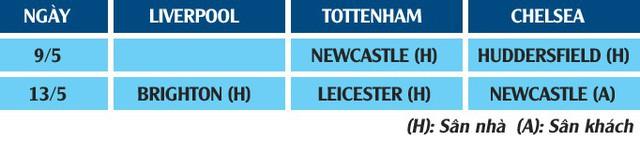 Thắng Liverpool, Chelsea vẫn đuối thế nhất trong cuộc đua top 4 - Ảnh 3.