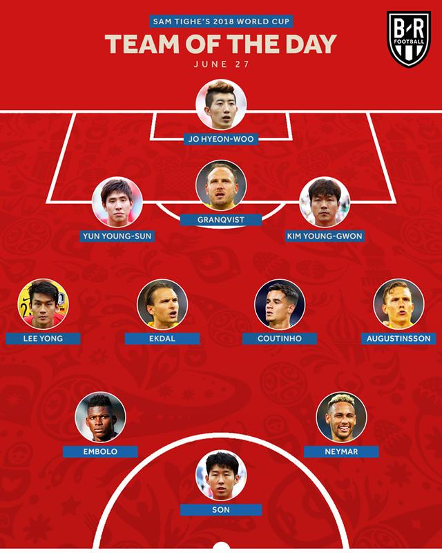 Đội hình tiêu biểu FIFA World Cup™ 2018 ngày 27/6: Rạng danh châu Á - Ảnh 2.