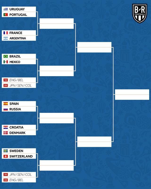 Đã xác định được 6 cặp đấu tại vòng 1/8 FIFA World Cup™