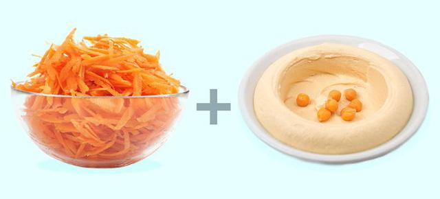 Tăng tốc độ giảm cân khi kết hợp các loại thực phẩm này với nhau - Ảnh 2.