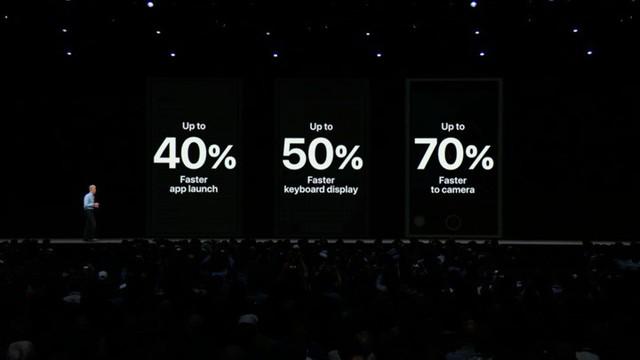 WWDC 2018: Apple trình làng iOS 12, macOS 10.14, watchOS 5 và Apple TV OS 12 - Ảnh 1.