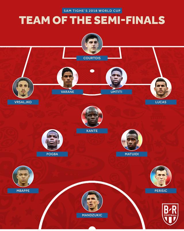 Đội hình tiêu biểu vòng bán kết FIFA World Cup™ 2018 - Ảnh 1.