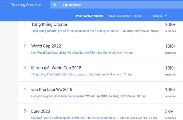 Sau chung kết World Cup 2018, người dùng Việt đổ xô tìm kiếm nữ Tổng thống Croatia - Ảnh 2.
