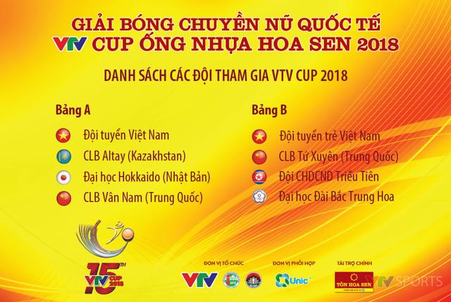 CHÍNH THỨC: Lịch TRỰC TIẾP Giải bóng chuyền nữ Quốc tế VTV Cup Ống nhựa Hoa Sen 2018 - Ảnh 1.