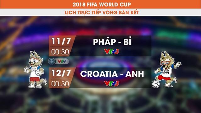 Lịch thi đấu và tường thuật trực tiếp bán kết FIFA World Cup™ 2018: Pháp – Bỉ, Croatia – Anh - Ảnh 5.
