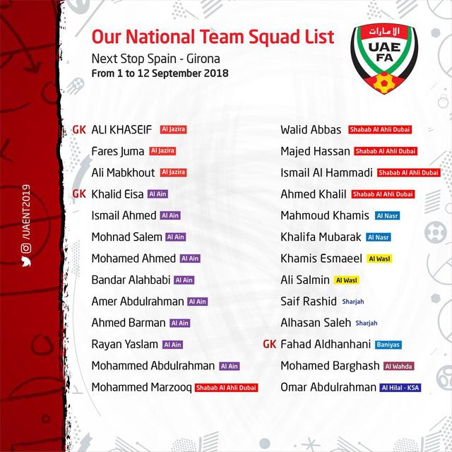 Không cầu thủ Olympic UAE nào được triệu tập lên ĐTQG chuẩn bị Asian Cup 2019 - Ảnh 1.